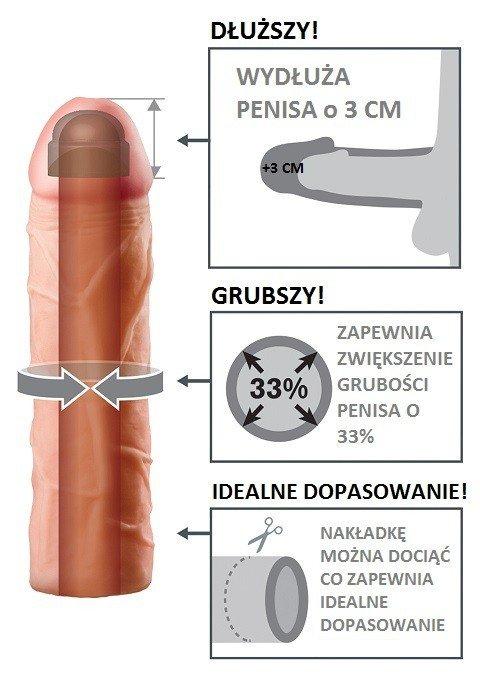 Najlepsza na rynku przedłużka - nakładka na Penisa 17 cm